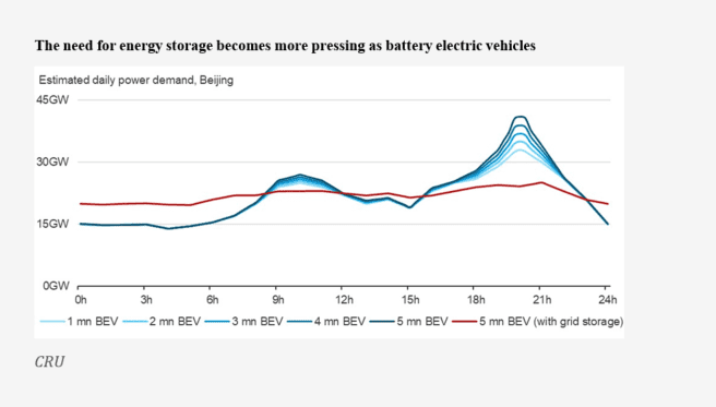 High Vanadium Prices Hinder the Spread of Redox Flow Batteries
